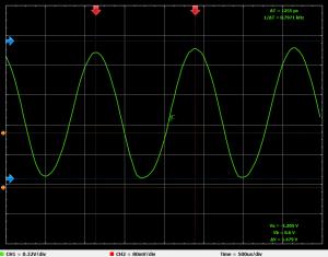 grafica de una salida desde el módulo de micrófono con una señal de 800 Hz